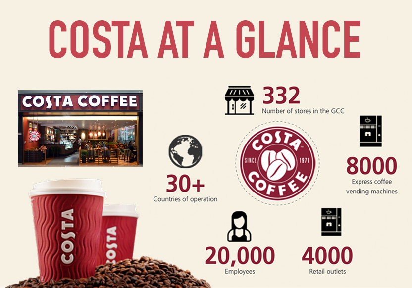 BREWING BILLIONS: How Coca-Cola's Deal To Buy Costa Is Adding Value