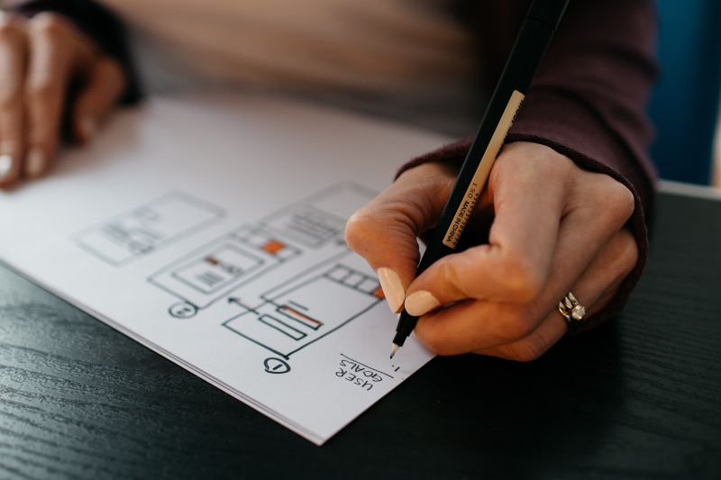 How To Design A Perfect User Experience