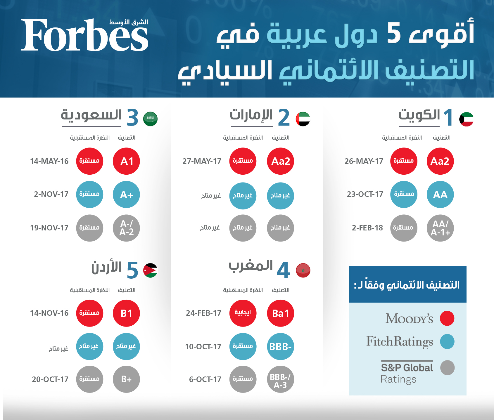 top arab ar