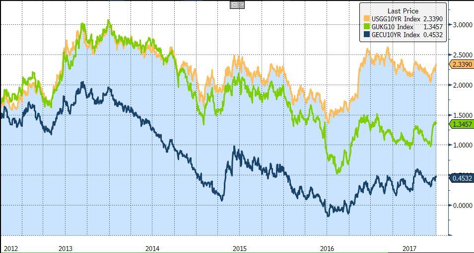 eurobonds article